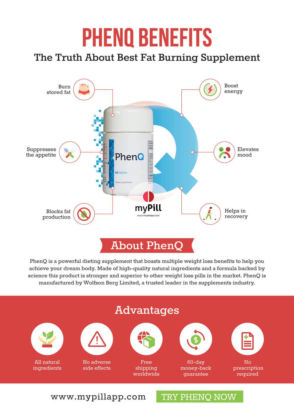 phenq benefits
